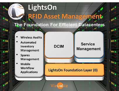 DCIM CHANGE MANAGEMENT, ASSET LOCATION TRACKING, AUTOMATED ASSET TRACKING, PASSIVE RFID TAG, RFID ASSET MANAGEMENT, ASSET MANAGEMENT SOFTWARE, AUTOMATED ASSET AUDIT, AUTOMATED SPOT AUDIT