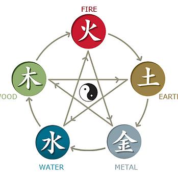 5 element.png