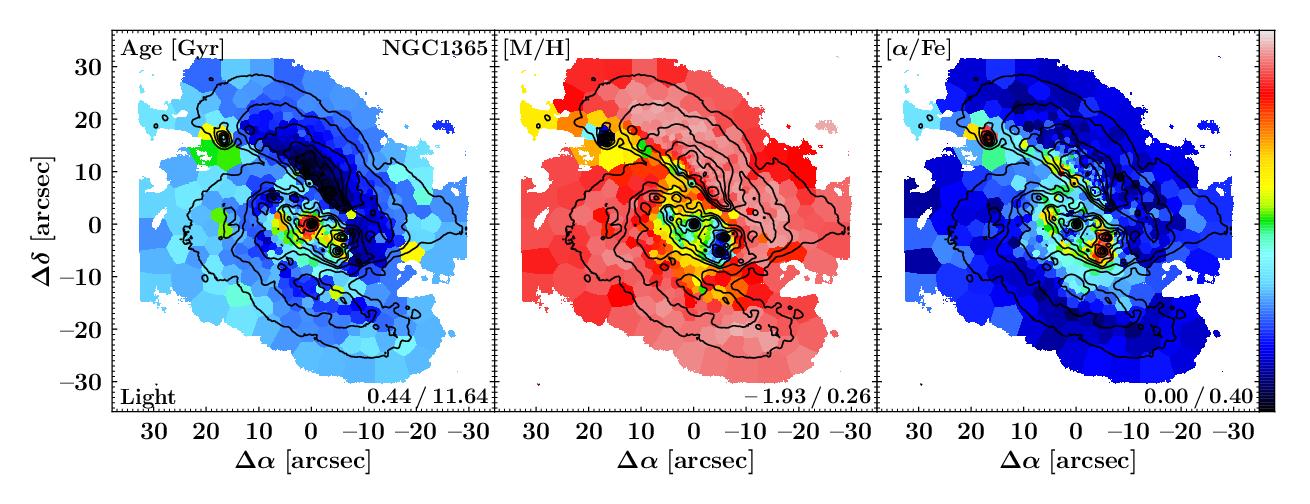 NGC1365_spp_ppxf_LightAlpha.pdf.png