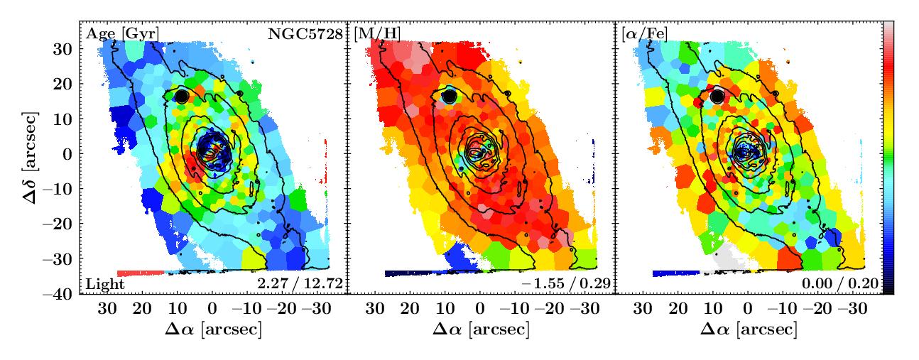 NGC5728_spp_ppxf_LightAlpha.pdf.png