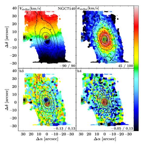 NGC7140_ppxf.jpg