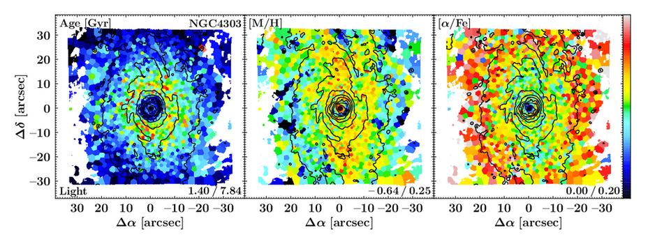 NGC4303_spp_ppxf_LightAlpha.pdf.png