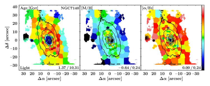 NGC7140_spp_ppxf_LightAlpha.pdf.png