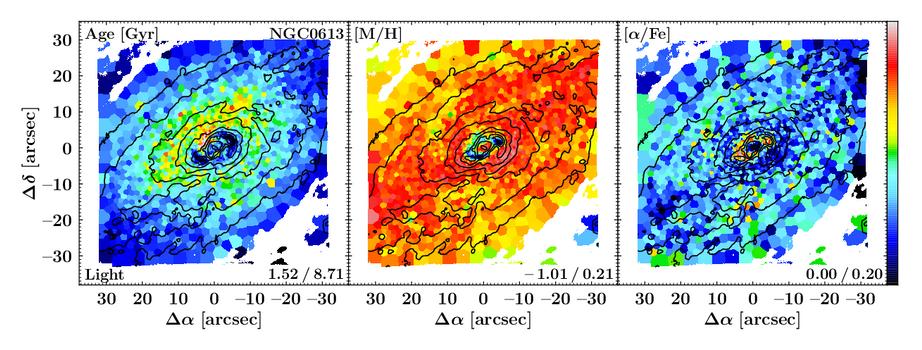NGC0613_spp_ppxf_LightAlpha.pdf.png