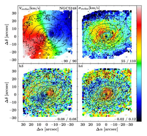 NGC5248_ppxf.jpg