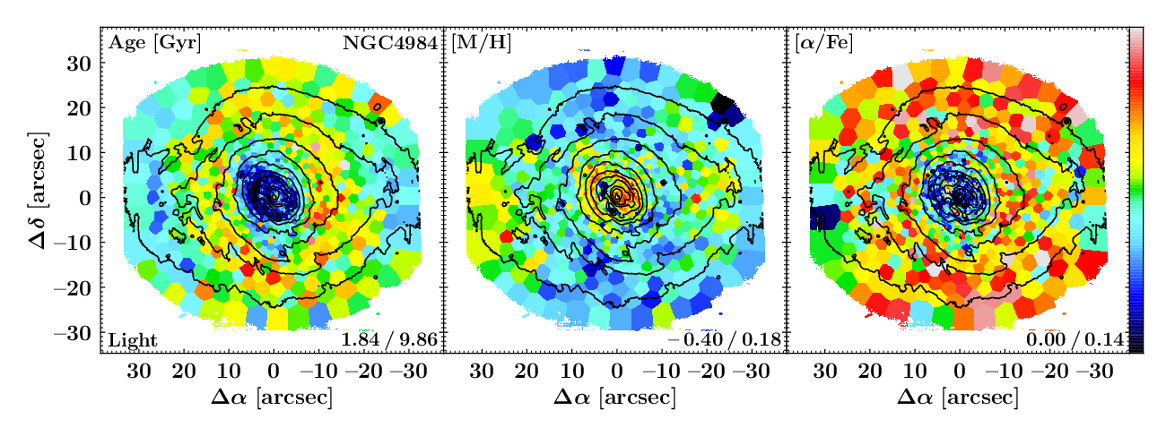 NGC4984_spp_ppxf_LightAlpha.pdf.png