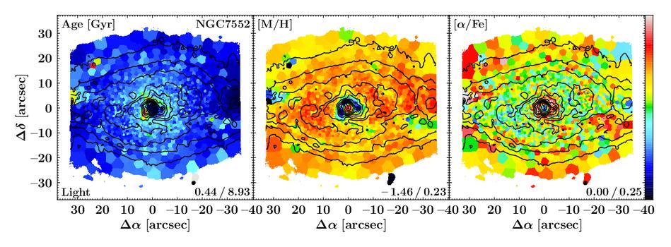 NGC7552_spp_ppxf_LightAlpha.pdf.png