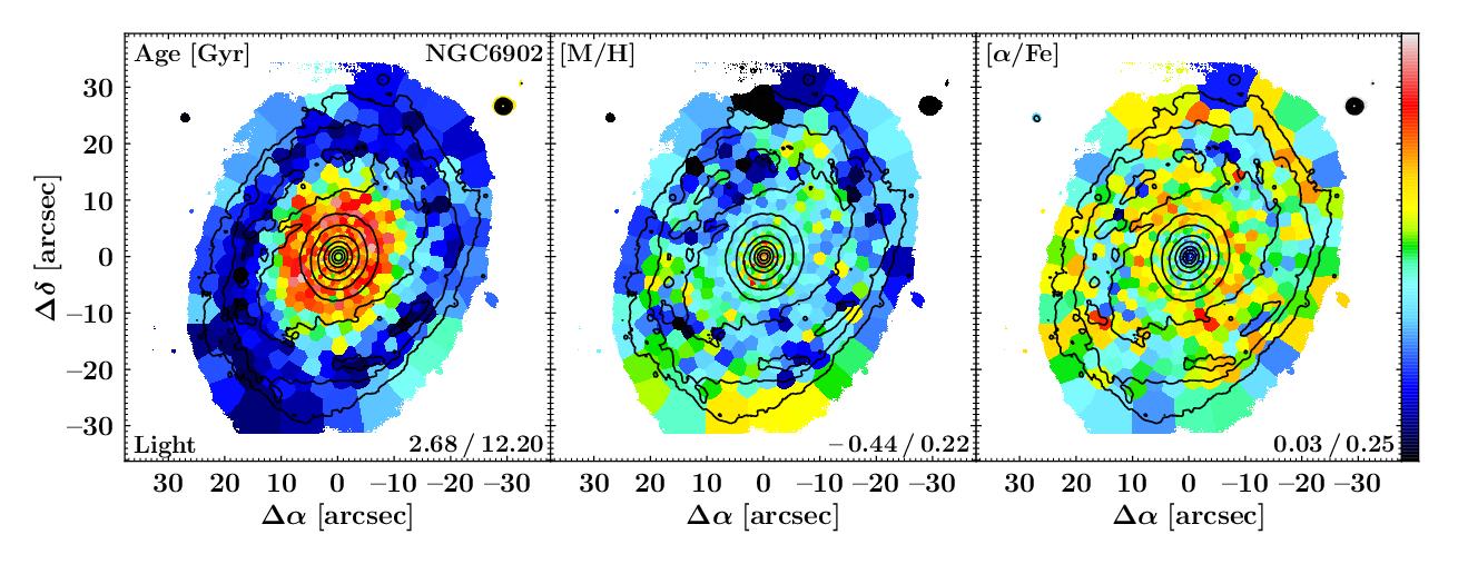 NGC6902_spp_ppxf_LightAlpha.pdf.png