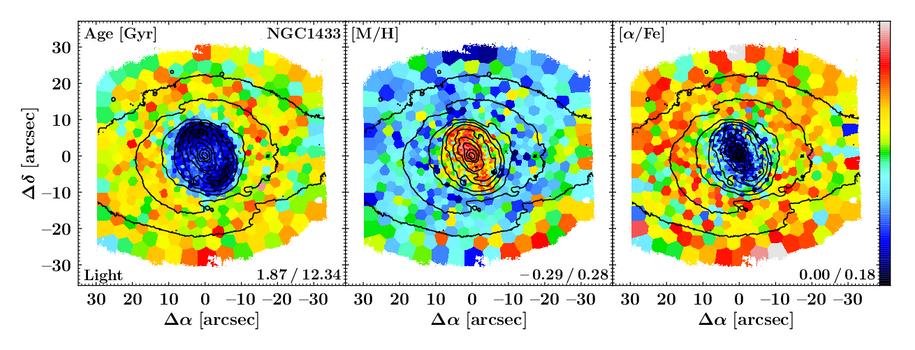 NGC1433_spp_ppxf_LightAlpha.pdf.png