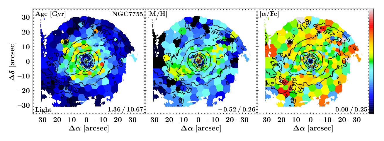 NGC7755_spp_ppxf_LightAlpha.pdf.png