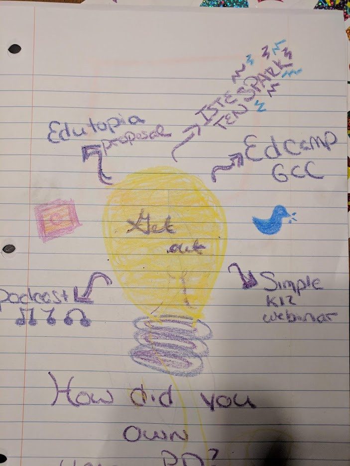 Owning your professional development sketchnote
