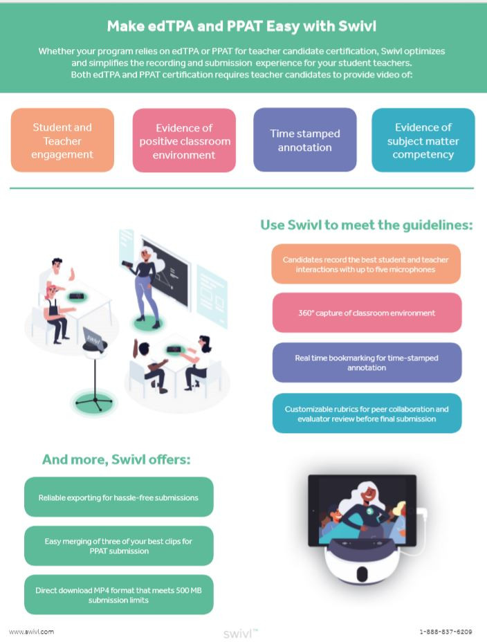 How Swivl can help with EDTPA recording