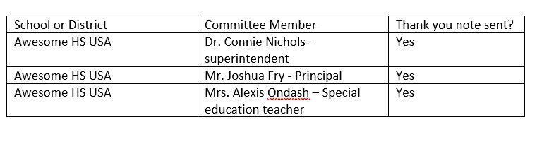 Example contact table of school, district, committee member and if a thank you note was sent