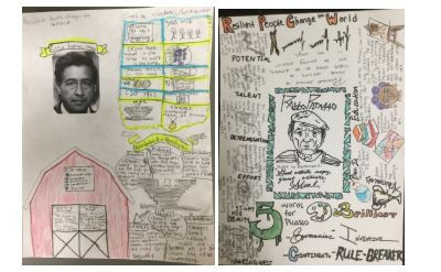 Sketchnote student example of an event