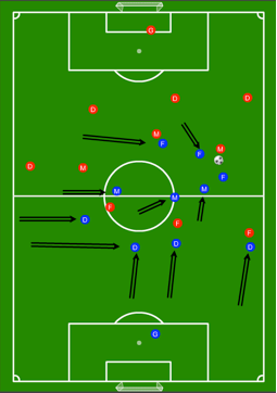 Talking Tactics | Analyzing Klopp's Gegenpressing