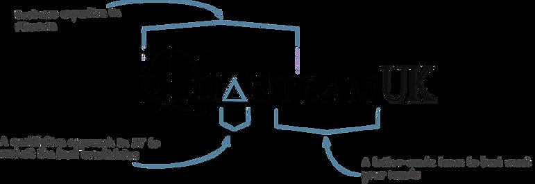 Explication-logo-QTUK.png