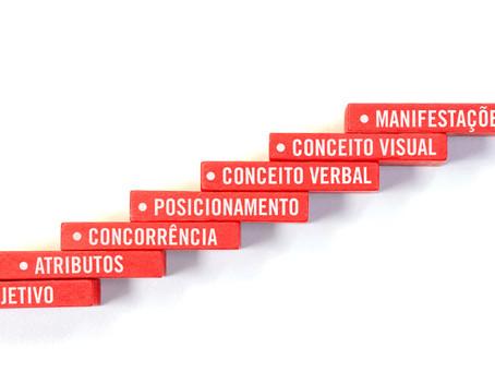 Quais são os processos para criação de marca?