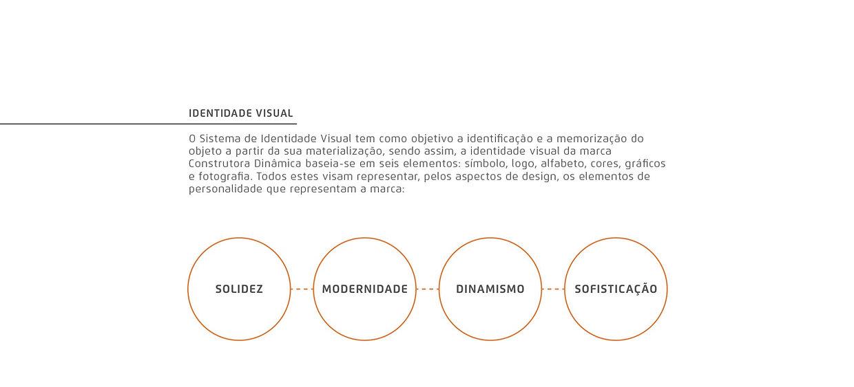 difere branding dinamica 7-min.jpg