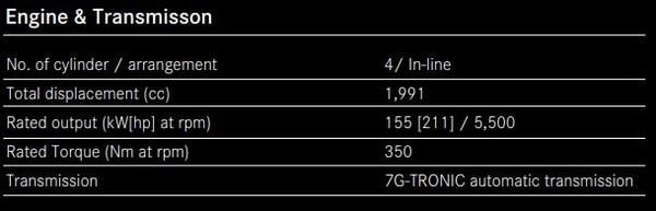 Spesifikasi dan Harga Mercedes Benz V Cl