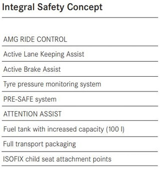 Spesifikasi Mercedes AMG G63