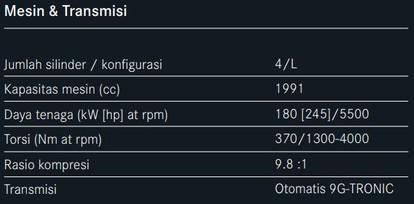 Spesifikasi dan Harga GLC 300 Coupe AMG