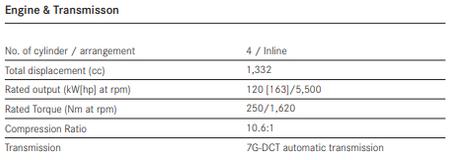 Spesifikasi dan Harga Mercedes Benz B200 Progressive Line