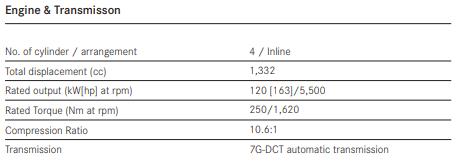 Spesifikasi Mercedes Benz All New CLA 20