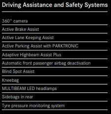 Spesifikasi dan Harga Mercedes Benz GLE