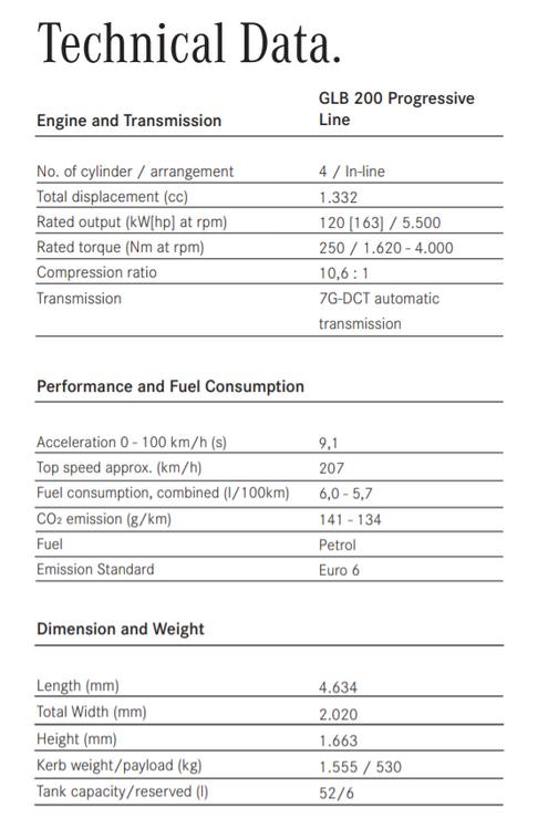 Mercedes-benz-GLB-200-Technical-Data.PNG