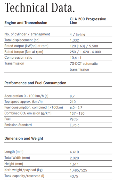 Mercedes-Benz-GLA-200-technical-data.PNG