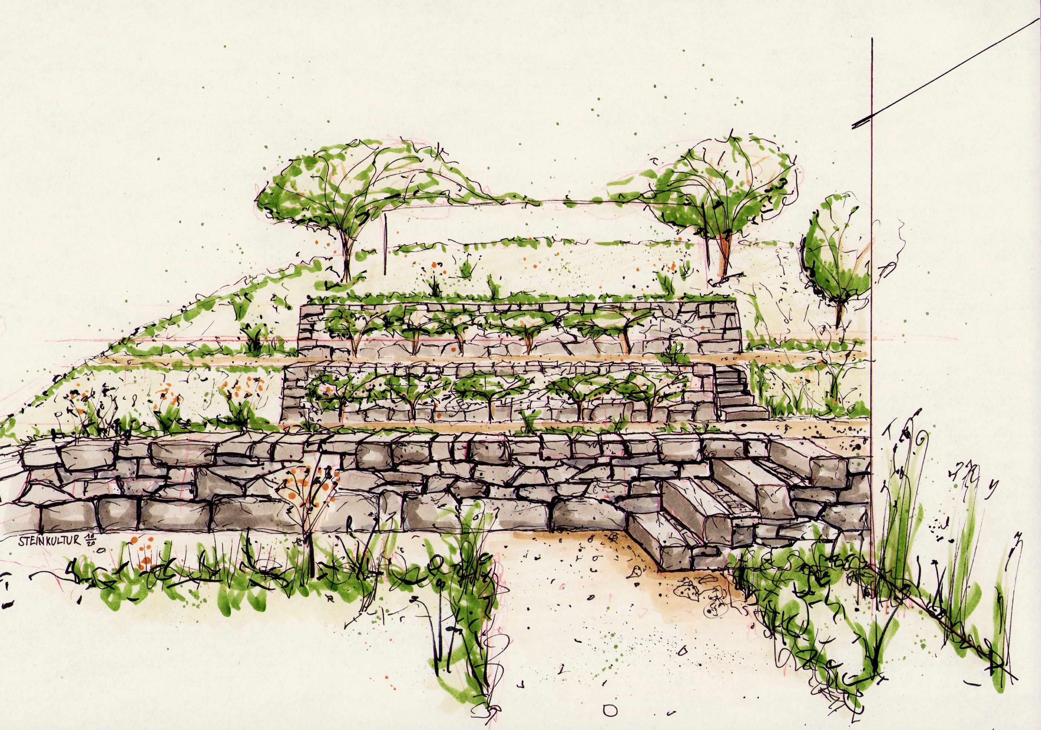 perspektive 3 Mauern