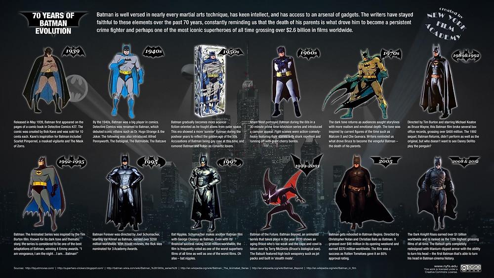 bat evolution.jpg