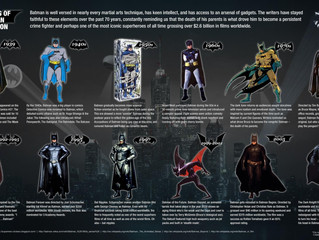 70 years of Batman Evolution: 1939 Batman up to 2012 The Dark Knight