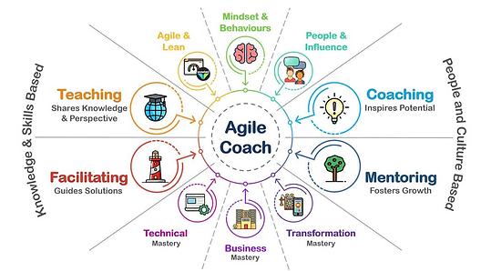 Agile Coaching.png