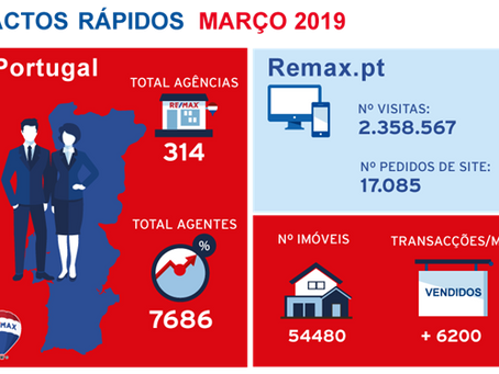 RE/MAX Facts March 2019