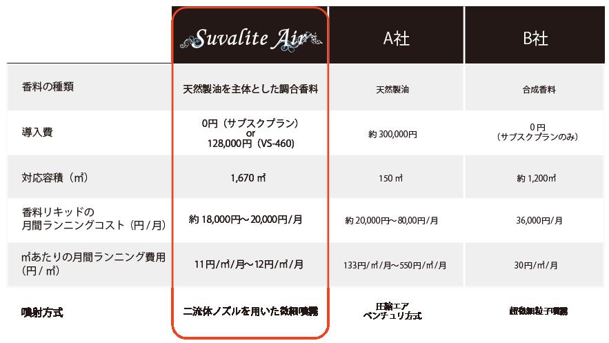 フレグランスweb比較表-02.png