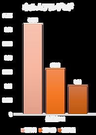 大気汚染対策, VOC気体対策, 空気浄化, PM2.5対策, 空気清潔