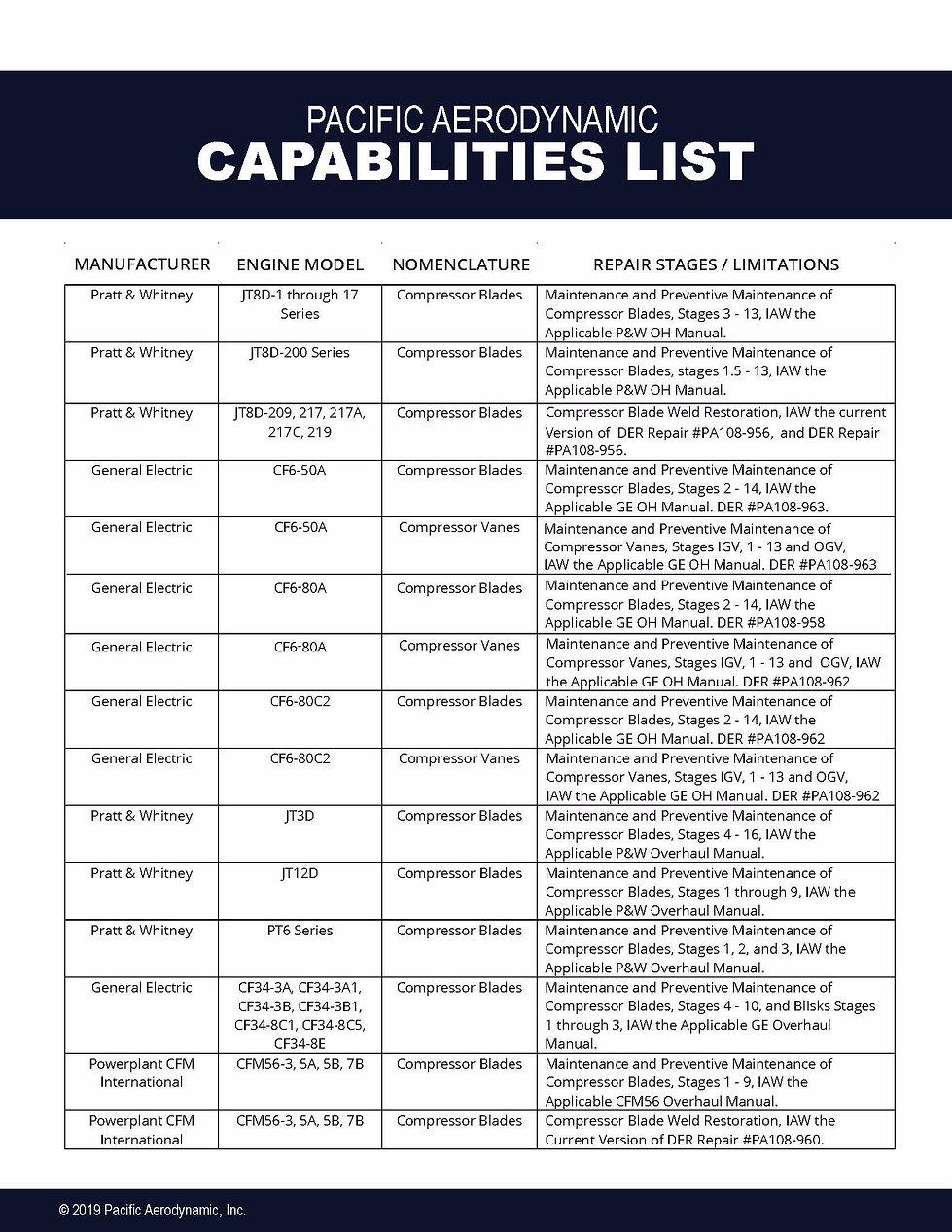 Capabilities List_edited.jpg