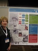 Cazzolli's poster presentation on potential risk factors - Chicago 2012