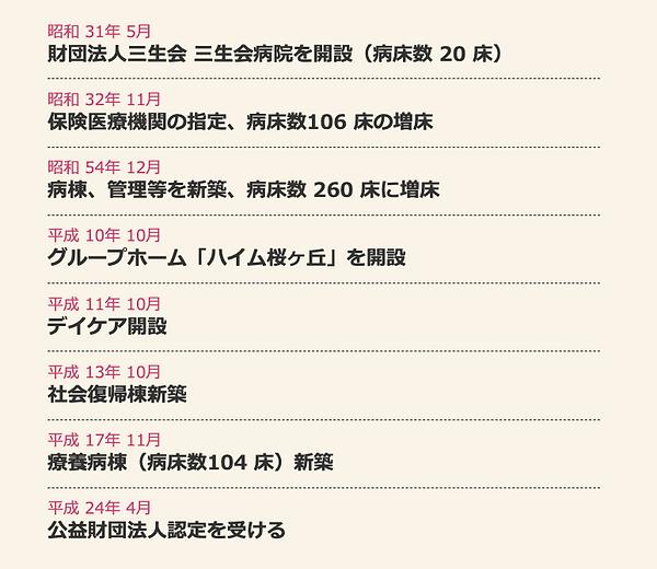 スクリーンショット 2020-02-02 11.13.10.png