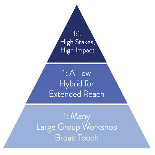 sbg-pyramid-blue-updated.jpg