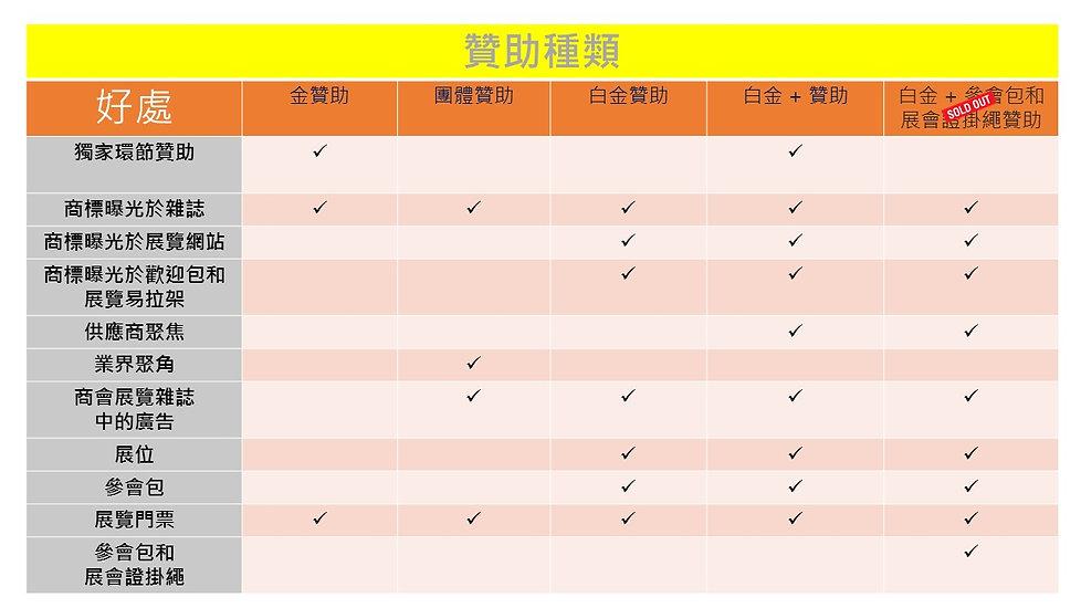 14 Sponsorship categories table_TC.jpg