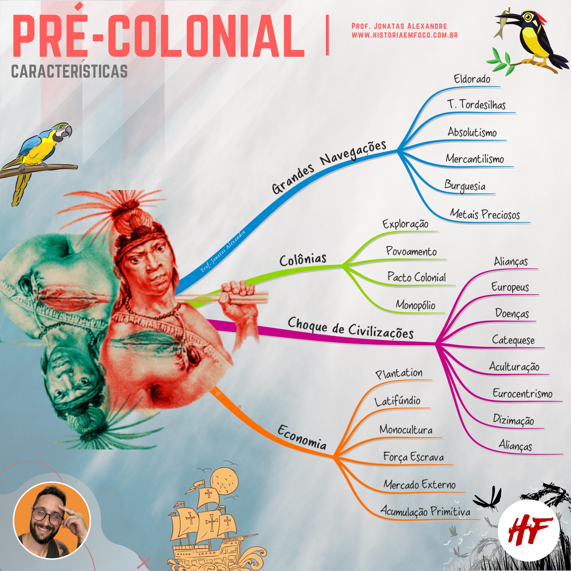 Pré-Colonial