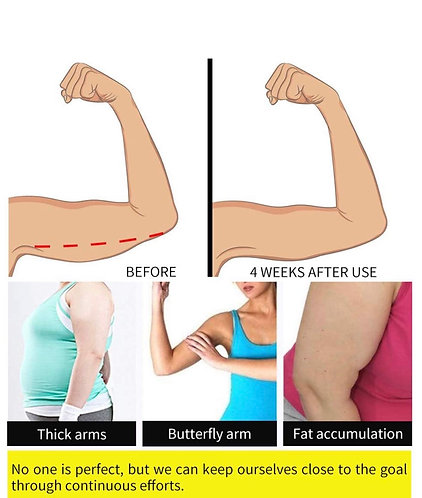 Flab Wraps for Arms