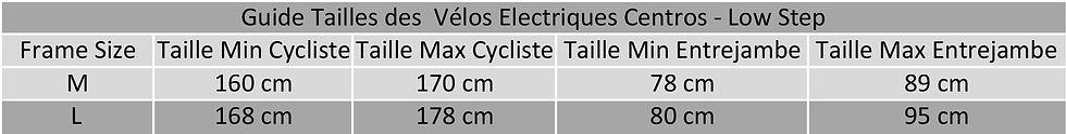 Guide_Tailles_des__Vélos_Electriques_Ce