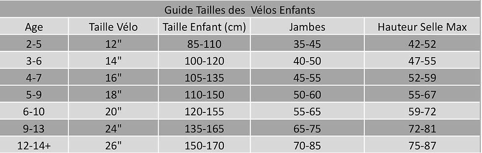 Guide-Tailles-Vélos-Enfants.jpg