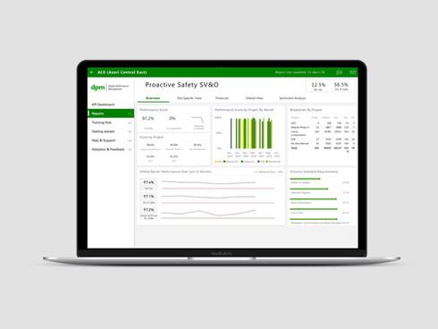 BP Digital Performance Manager