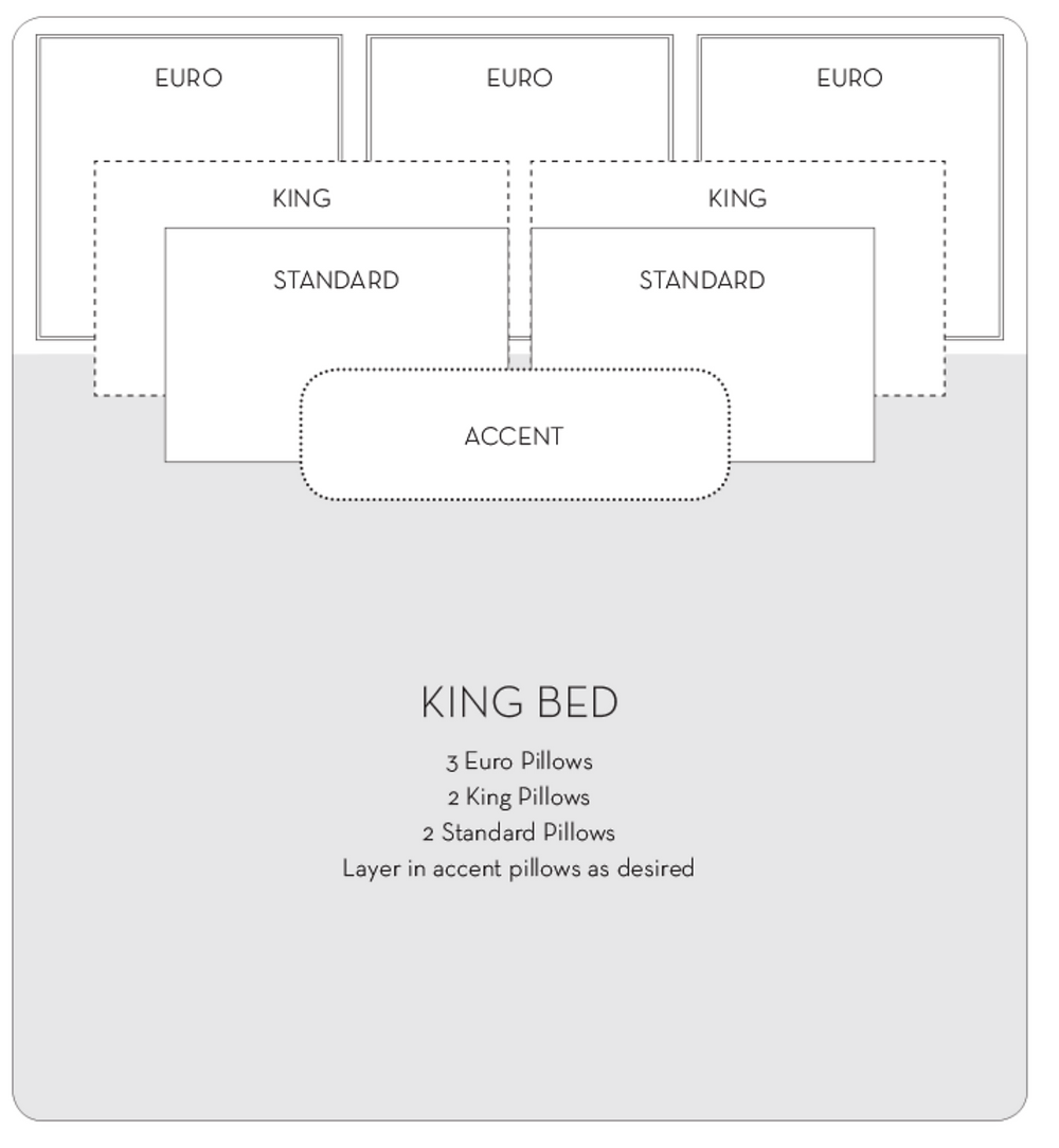 Build your King Size  Bedding