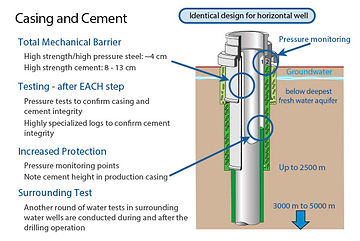 Step4_Casing_Cement.jpg