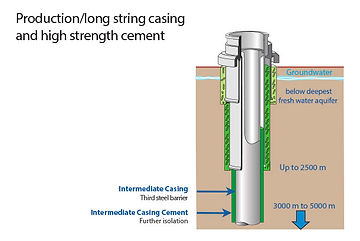 Step3_ProductionCasing_Highstrength_Ceme
